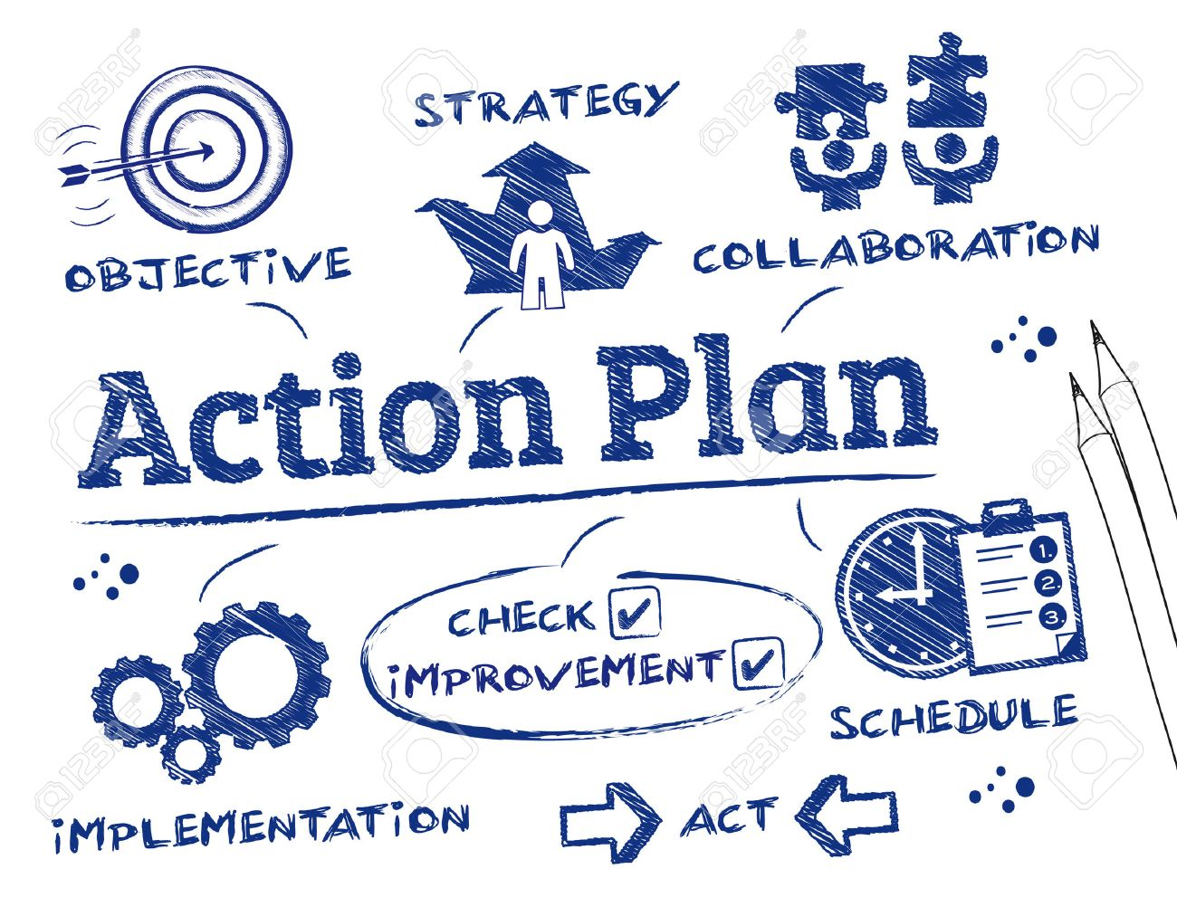 34655545-action-plan-chart-with-keywords-and-icons