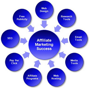 Affilliate-Marketing-1