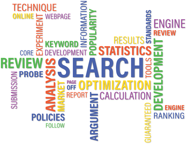 what-is-a-keyword-analysis