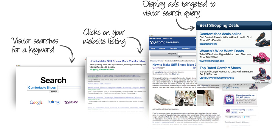 media-net-search-targeting-ads