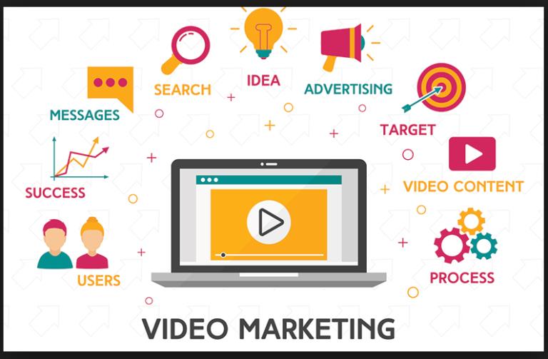 video-marketing-stats-768×503