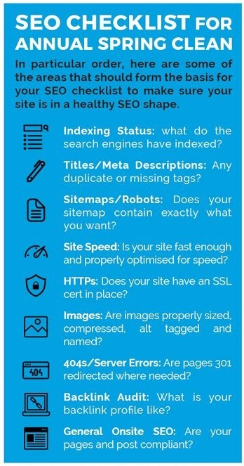SEO Checklist Guide